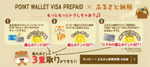 POINT WALLET VISA PREPAID×ふるさと納税