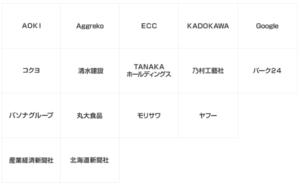 東京2020オリンピックオフィシャルサポーター一覧