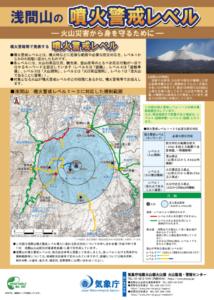 浅間山の噴火警戒レベル・気象庁