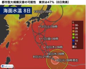 台風19号(ハギビス)2019により東京は都市型大規模災害の可能性47%