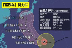 台風19号(ハギビス)2019の進路予想と九州上陸