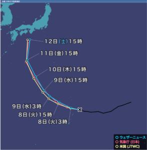 台風19号(ハギビス)2019の進路予想図(米軍・気象庁・ウェザーニュース)